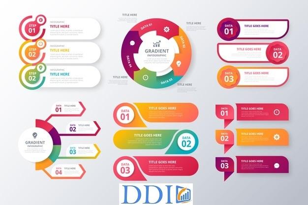 Chiến lược link building hiệu quả bằng cách tận dụng Infographic