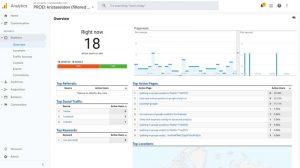 Google Analytics đem đến các báo cáo, thông tin quan trọng cho doanh nghiệp