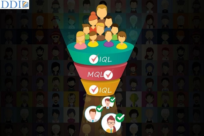 Các loại Lead quan trọng trong Marketing