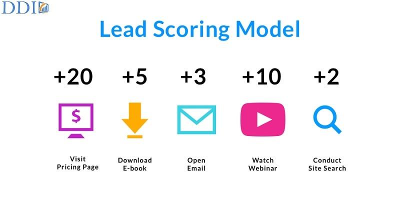 Cách tính điểm trong lead scoring