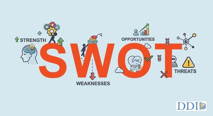 Mô hình SWOT được dùng trong trường hợp nào