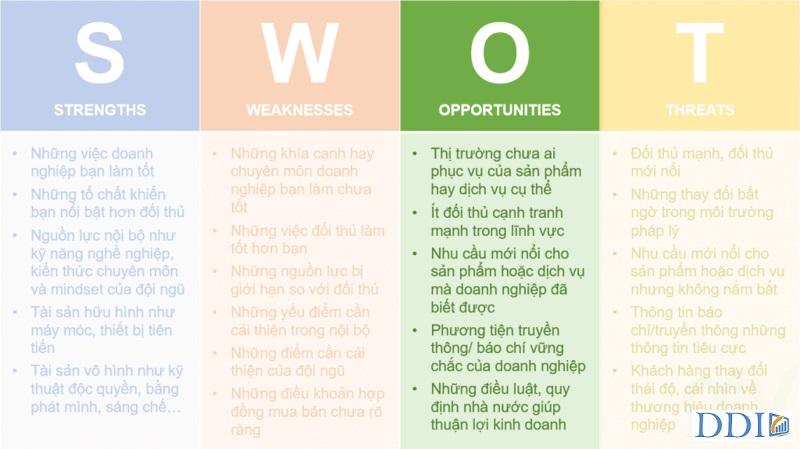 Opportunity – Cơ hội