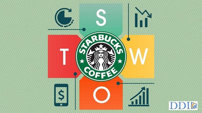 Phân tích mô hình SWOT của Starbuck