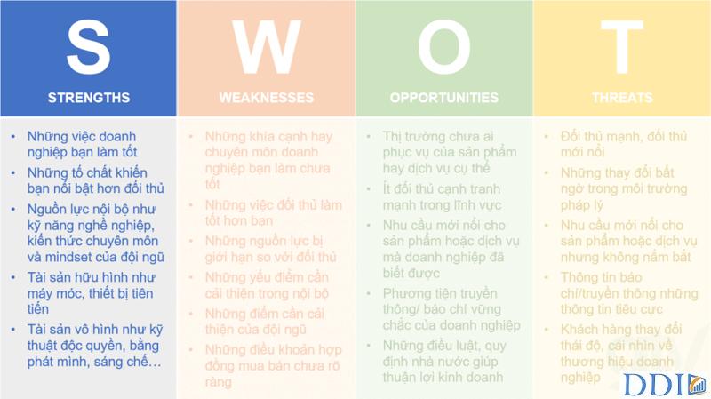 Strengths – Thế mạnh trong SWOT
