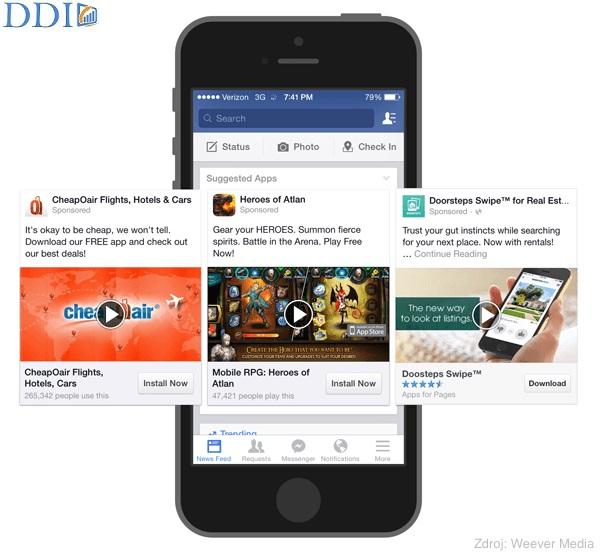 App Install - Hình thức quảng cáo cài đặt ứng dụng