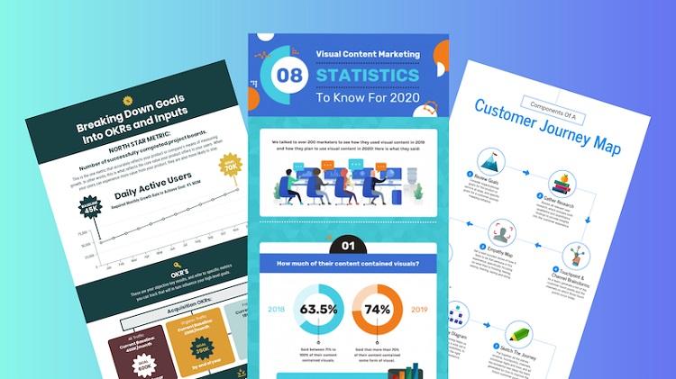 Content Marketing dưới dạng Infographic thu hút lượng người đọc khá nhiều bởi tính trực quan, dễ hiểu và dễ nhớ